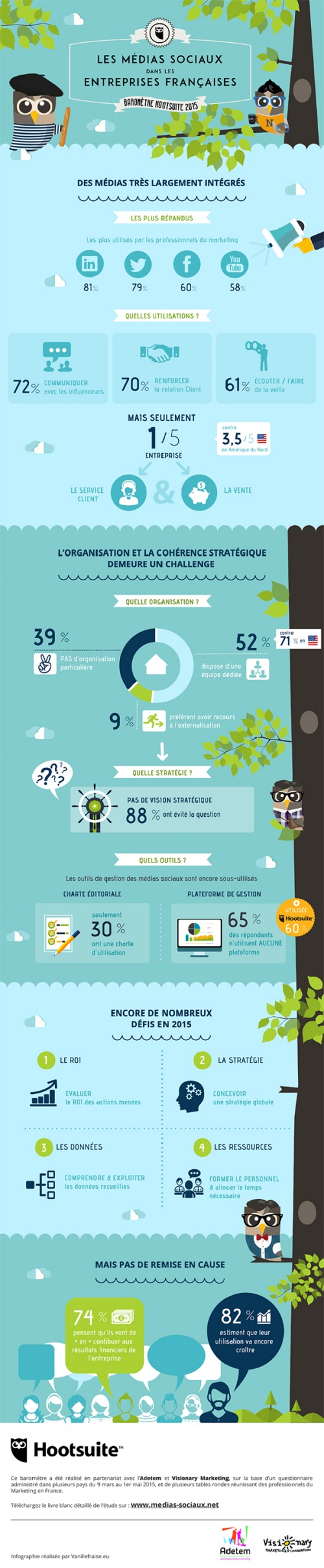 Infographie-hootsuite4
